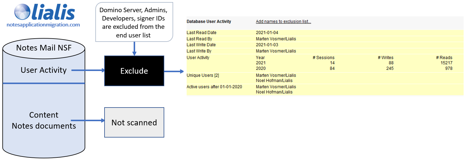 lotus mail scanner exclude option